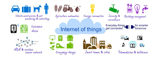 internet-of-things info graph